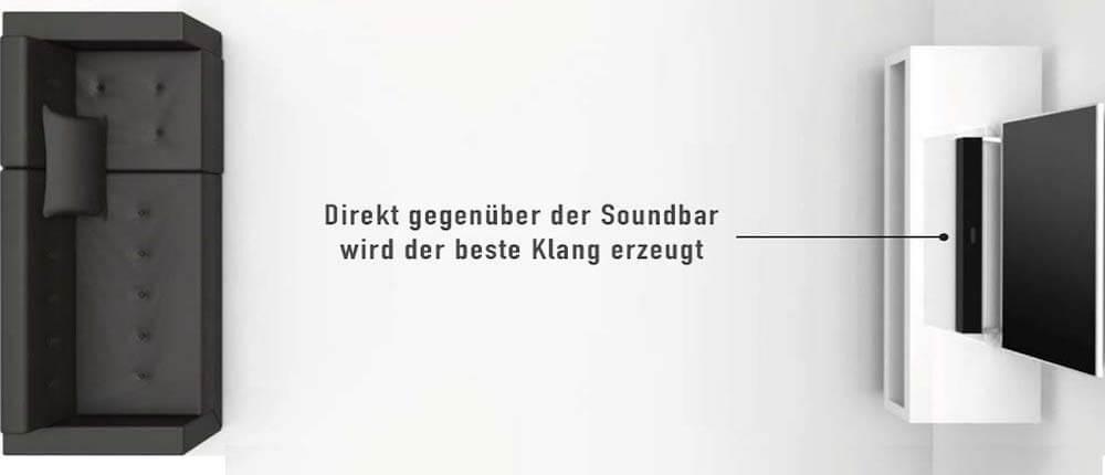 Soundbar Aufstellen